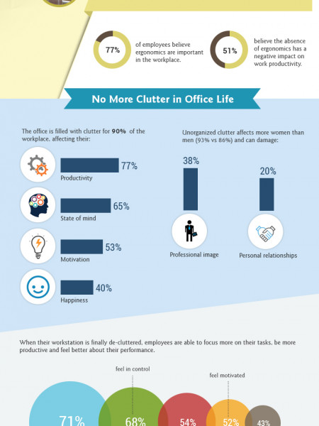 Office of the Future: Interior Design Trends in 2014 Infographic