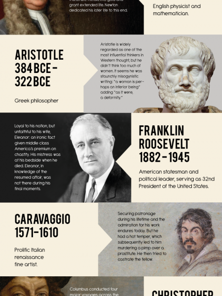 The Darkside of 13 of History's Favourite People Infographic