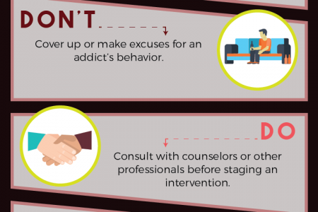 The Do's and Don'ts of Helping an Addicted Loved One Infographic