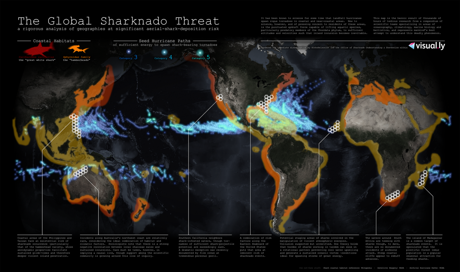 The Global Sharknado Threat Infographic