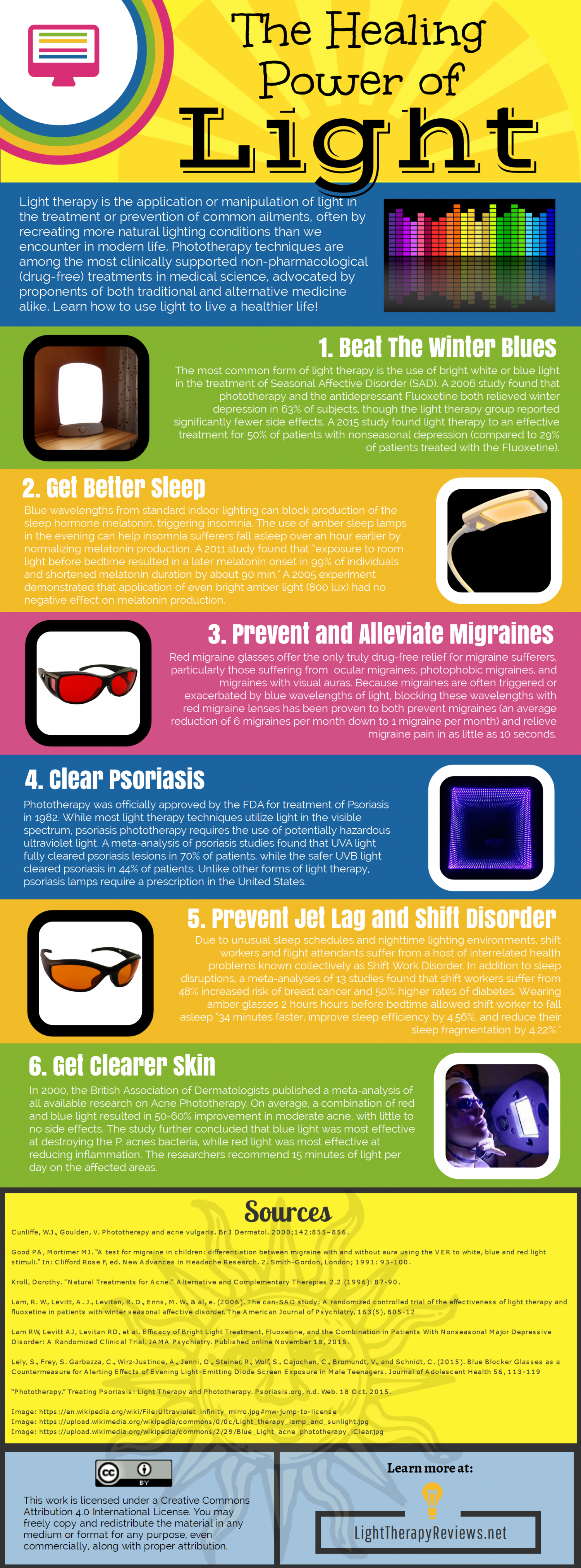 The Healing Power of Light Infographic