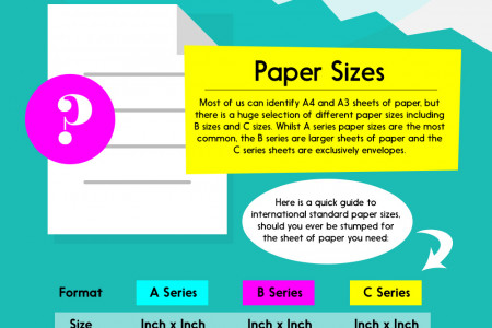 The Jargon-Busting Printing Guide Infographic