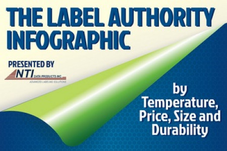 The Label Authority Infographic