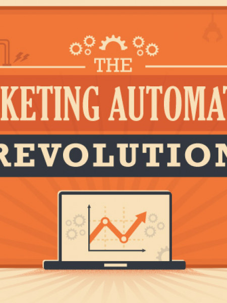 The Marketing Automation Revolution Infographic