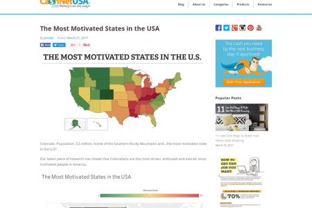 The Most Motivated States in the USA Infographic
