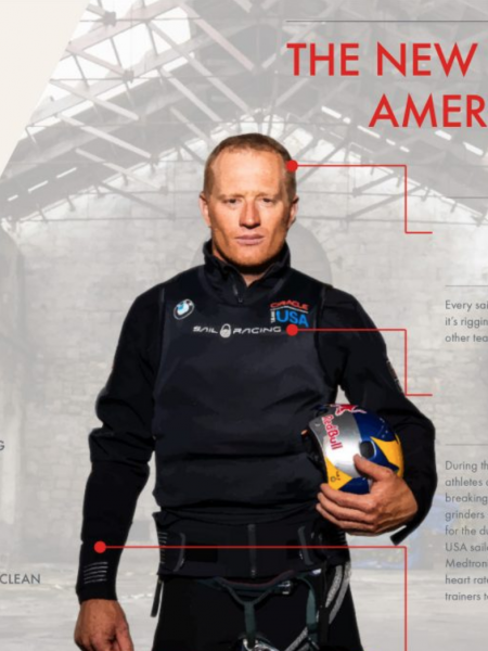The New Breed of the America's Cup Sailors Infographic