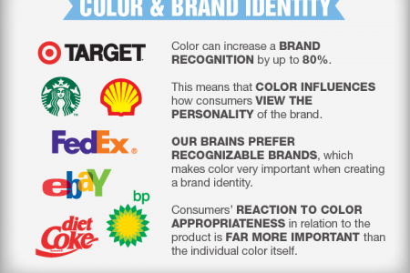 The Power of Color Infographic