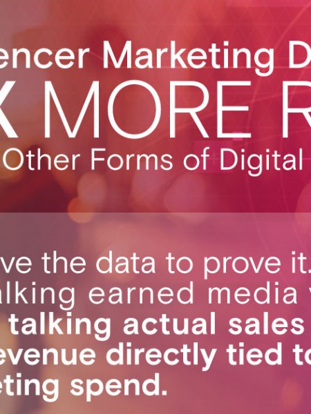 The Power of Influencer Marketing Infographic
