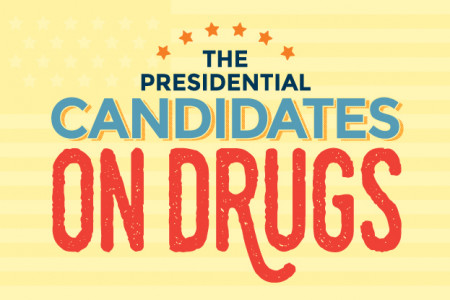 The Presidential Candidates on Drugs  Infographic