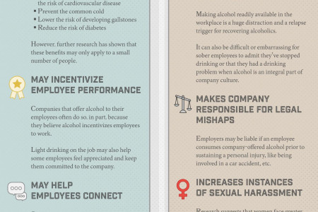The Pros and Cons of Providing Alcohol at Work Infographic