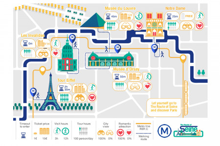 The Route of Seine, Paris Infographic
