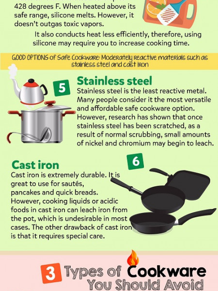 The Safest and Healthiest Cookware Infographic
