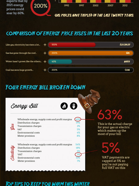 The Scary Cost of Winter Infographic