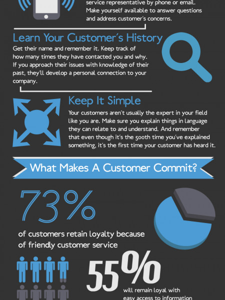The Secret to a Happy Customer Infographic
