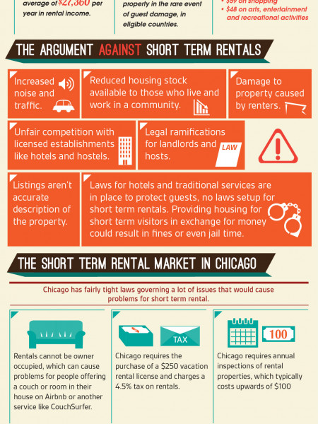 The Short Term Rental Debate Infographic