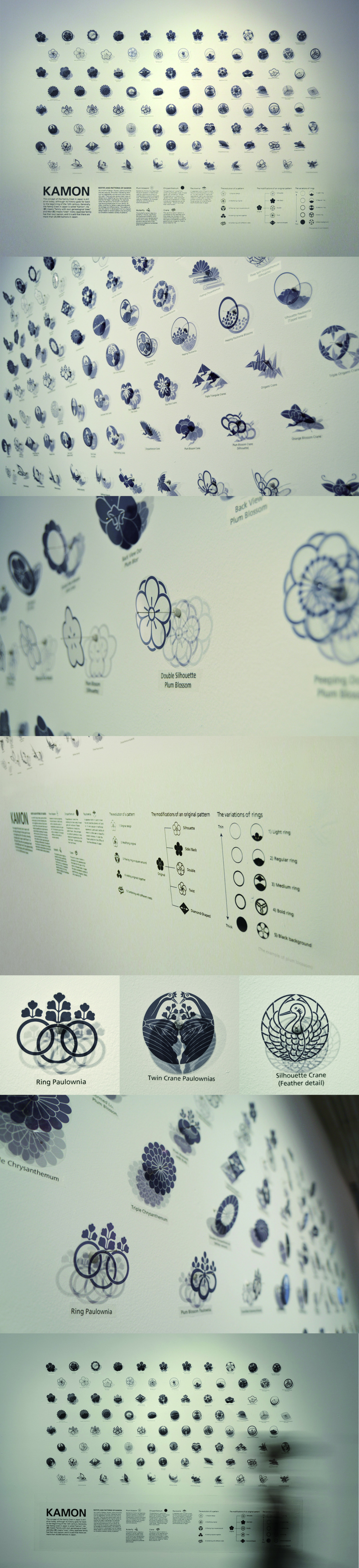 The Specimen of KAMON Infographic