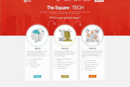 The Square: TECH Infographic