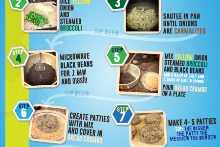 The Super Easy Extra Healthy Scrumpdilly-umptious Broccoli Black Bean Burger Infographic