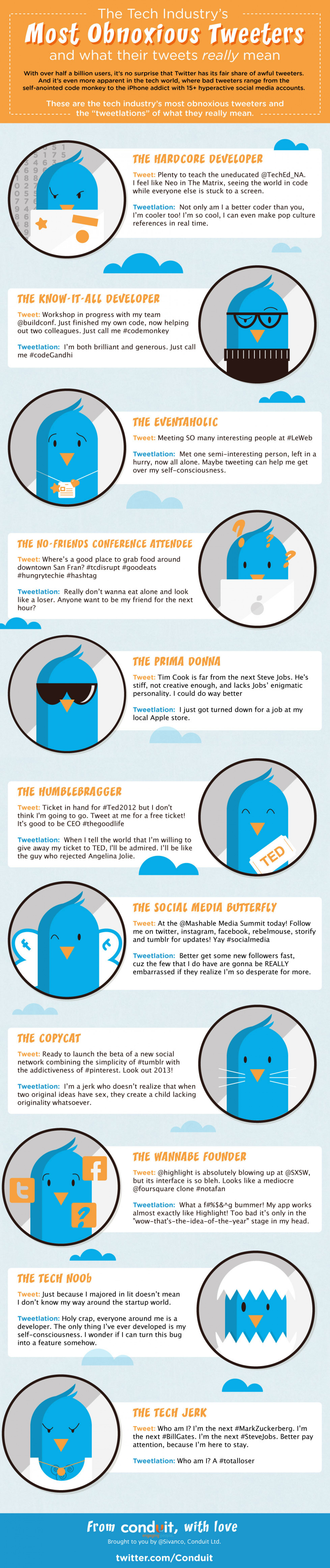 The Tech Industry's Most Obnoxious Tweeters Infographic