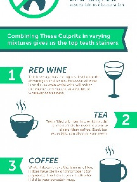 The Top 7 Teeth Stainers Infographic