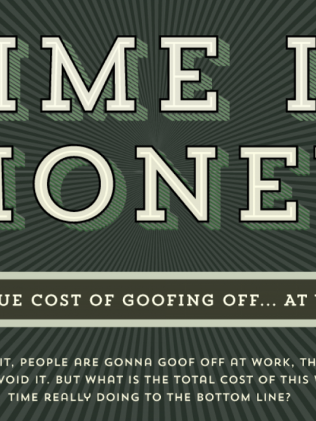 The True Cost of Goofing Off at Work Infographic