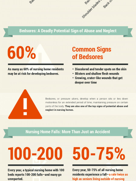 The Truth About Nursing Home Abuse And Neglect Infographic