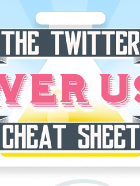 The Twitter Power User Cheat Sheet Infographic