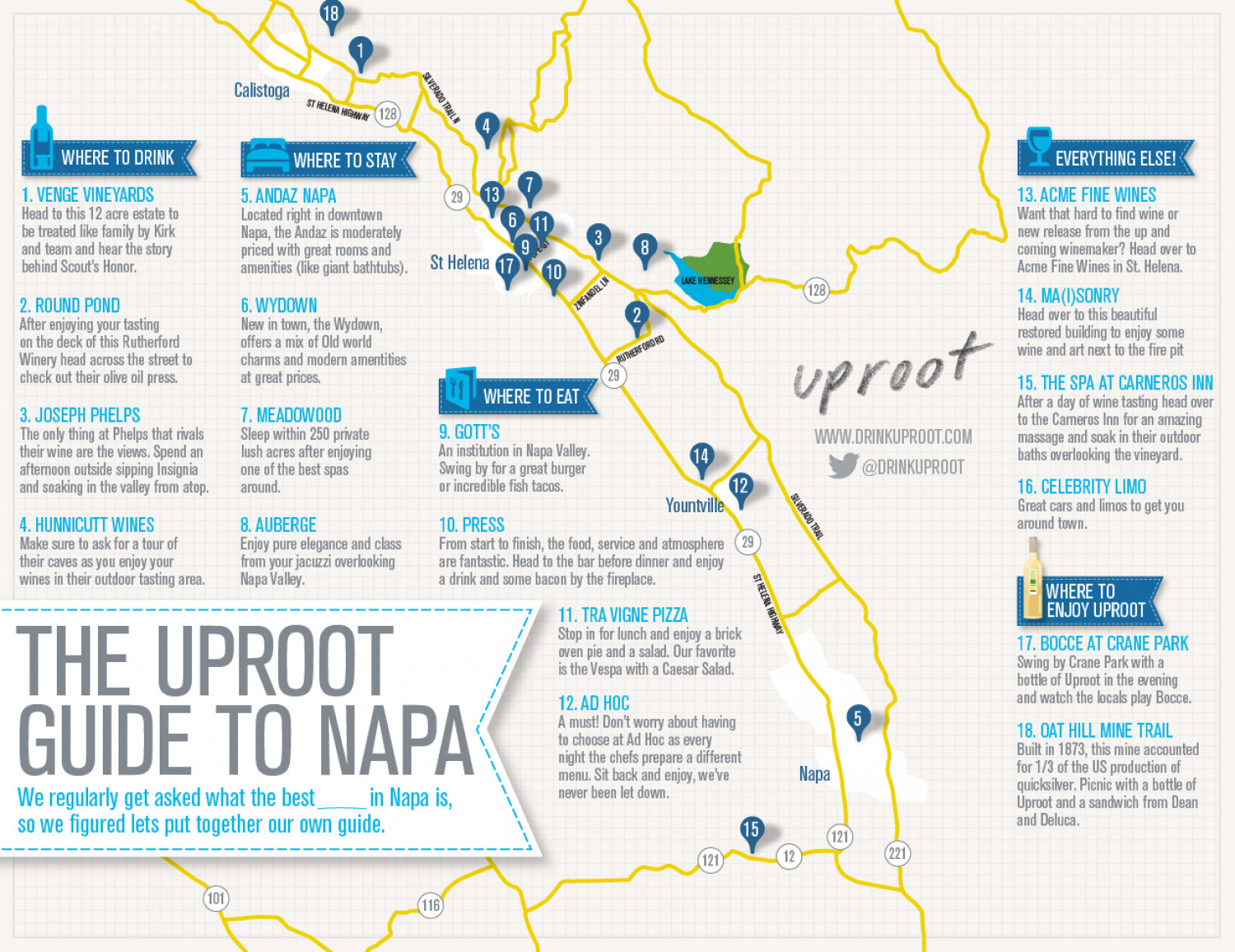 The Uproot Guide to Napa Infographic