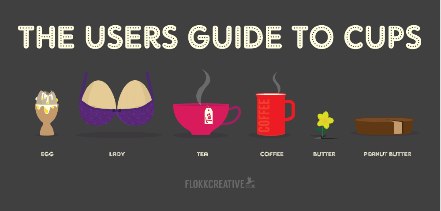 The  Users Guide to Cups Infographic