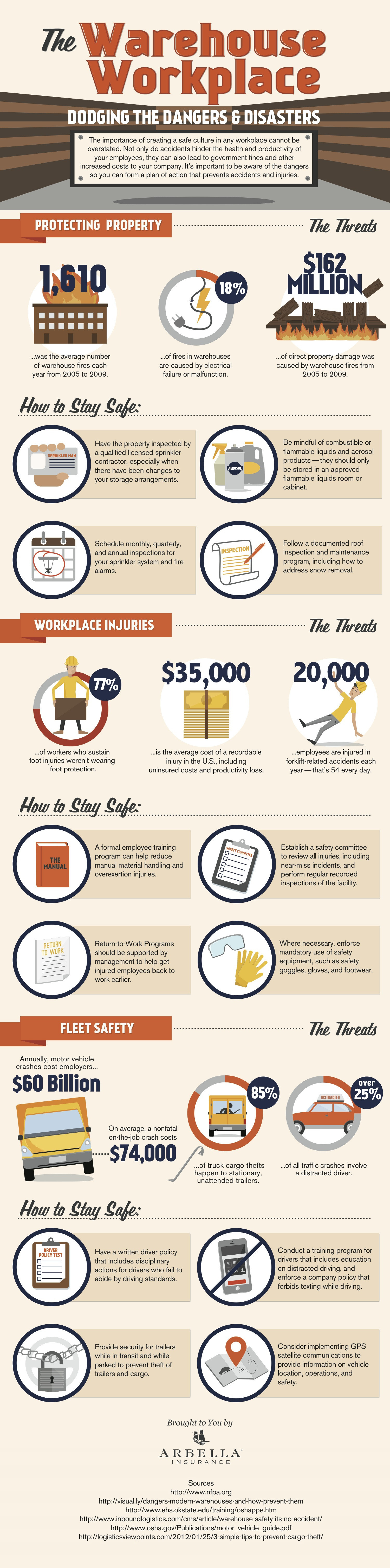 The Warehouse Workplace: Dodging the Dangers and Disasters Infographic