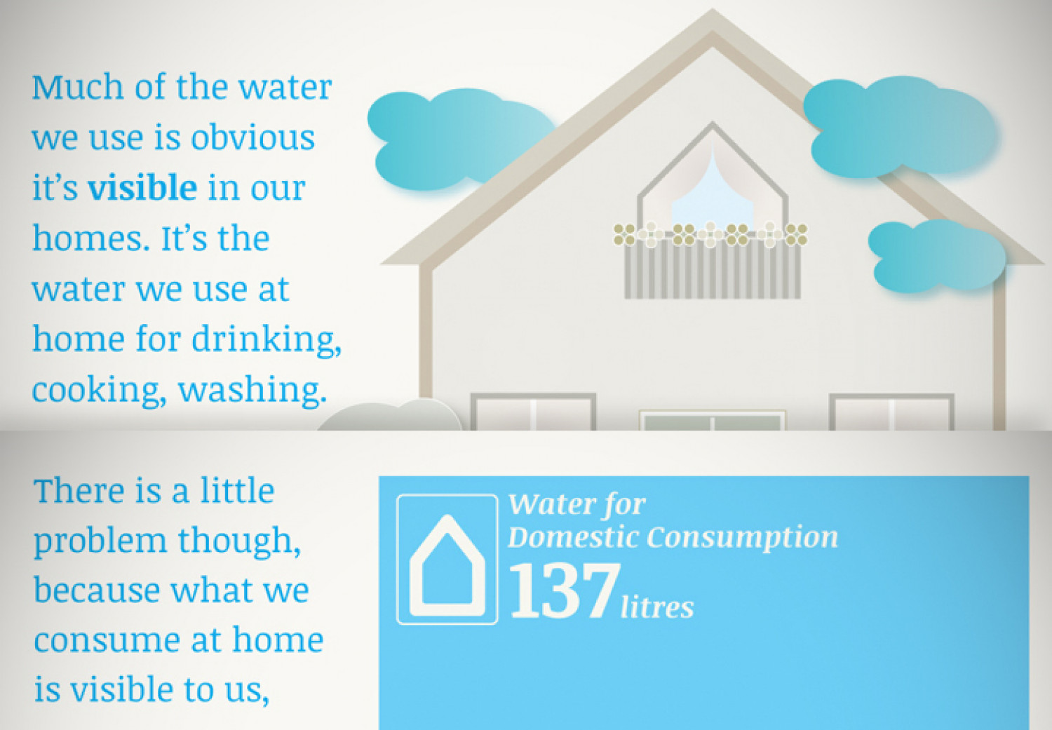 The Water We Eat Infographic