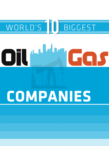 The World's Biggest Oil And Gas Companies - 2015 Infographic
