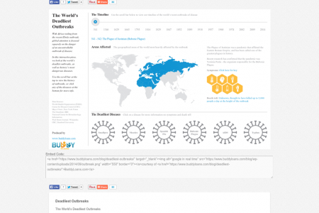 The World's Deadliest Outbreaks Infographic