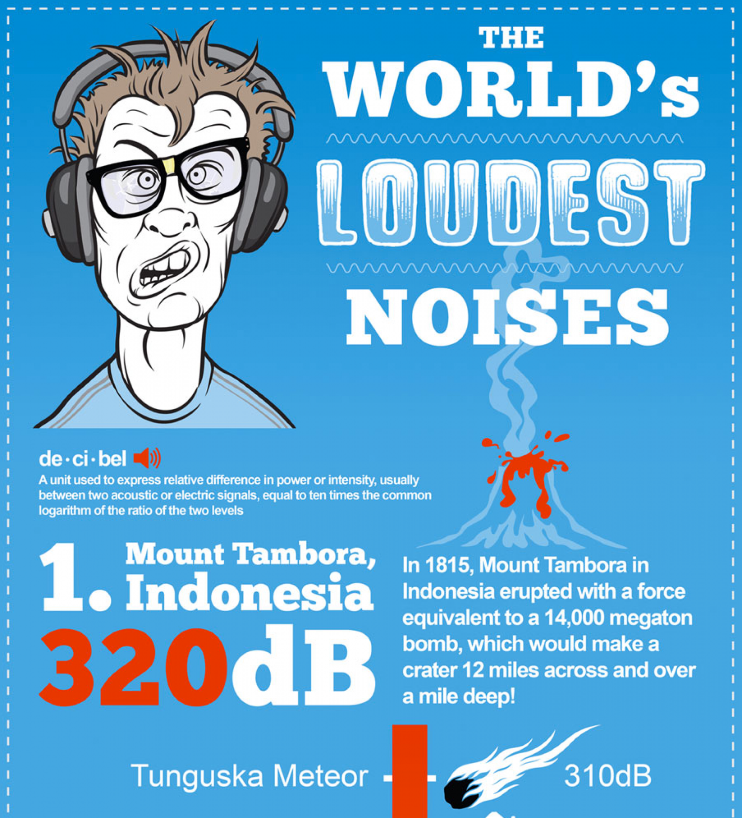 The World's Loudest Noises Infographic