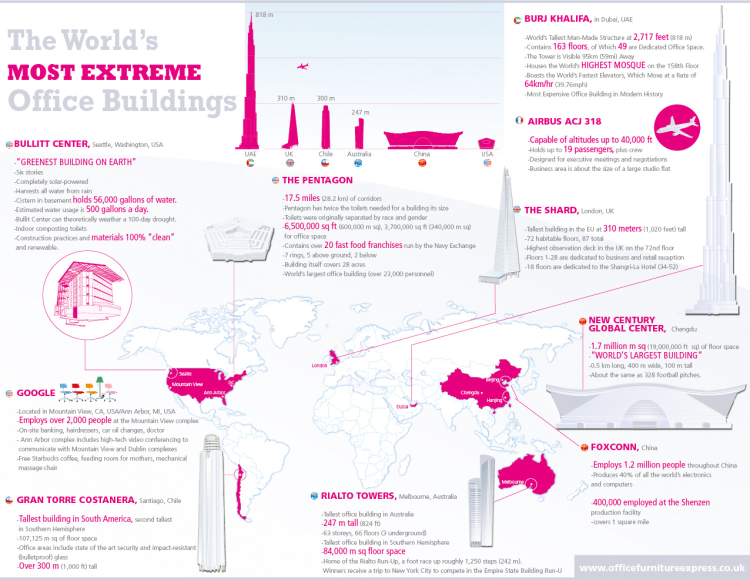 The World's Most Extreme Office Buildings Infographic