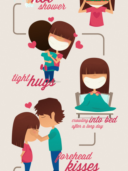 The best feelings in the world Infographic
