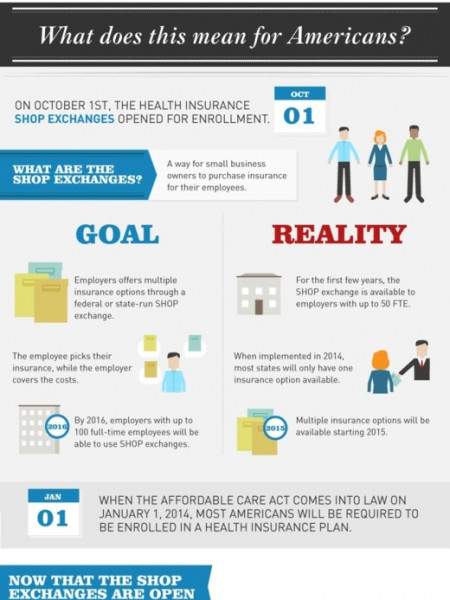 The government is shutting down over Obamacare... or is it? Infographic