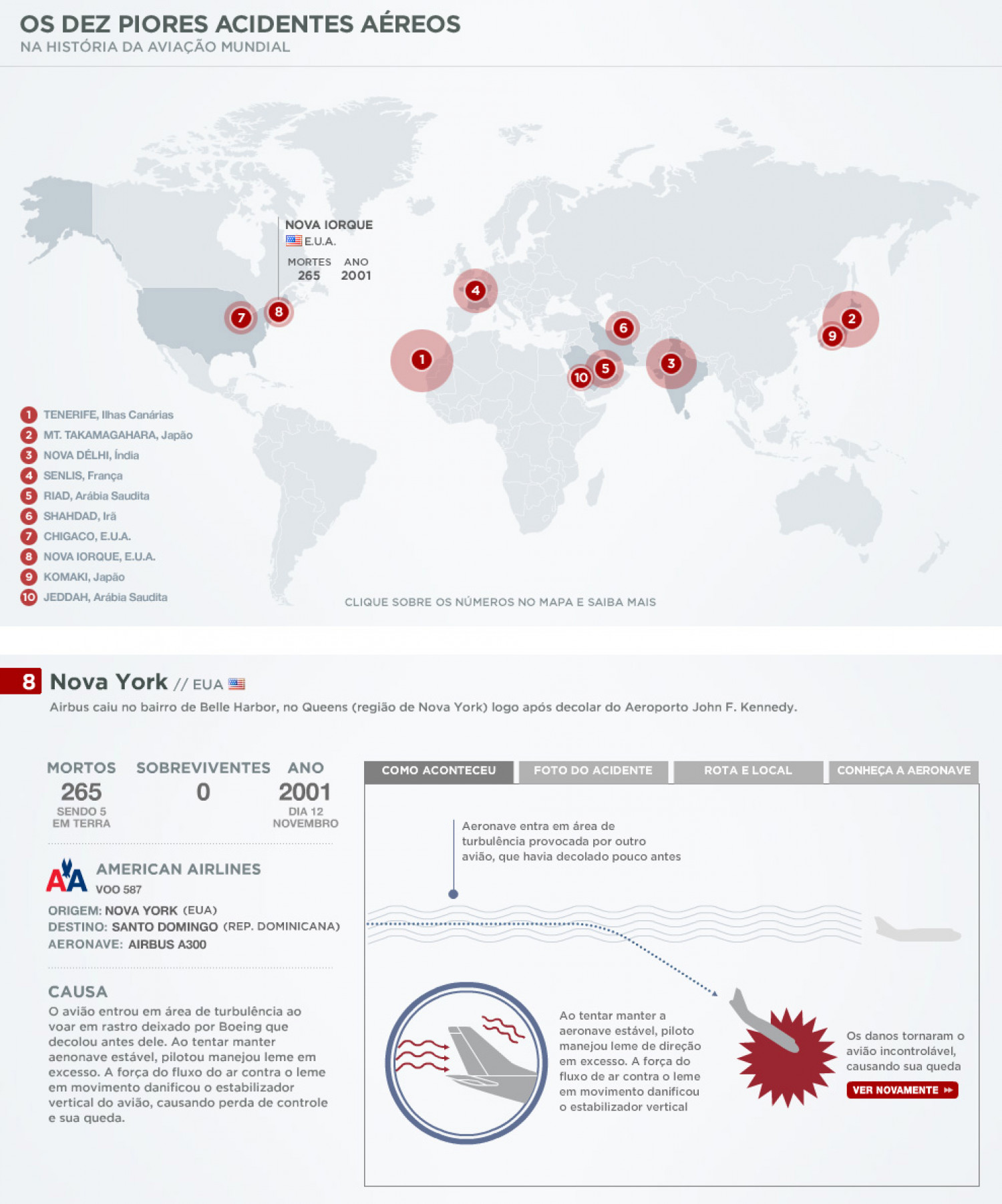 The ten worst airplane accidents Infographic