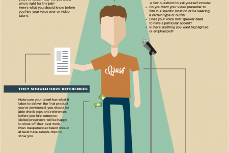 Things to Keep in Mind When Searching for Voice Over & Video Talent  Infographic