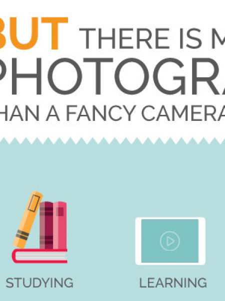 Think Wedding Photography is Easy? Think Again! Infographic