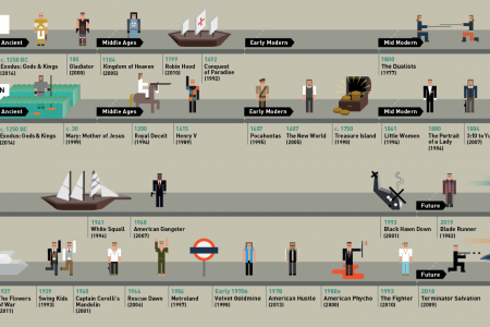 Time Lords Infographic
