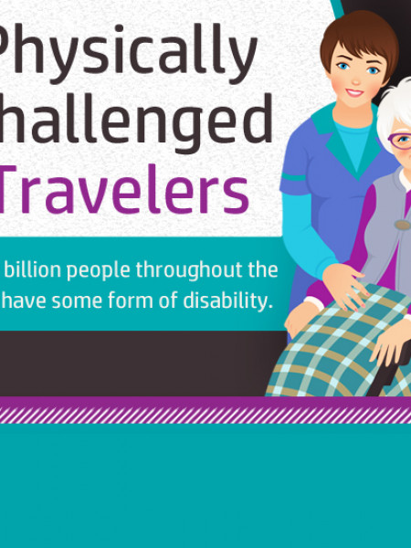 Tips for Physically Challenged Travelers Infographic