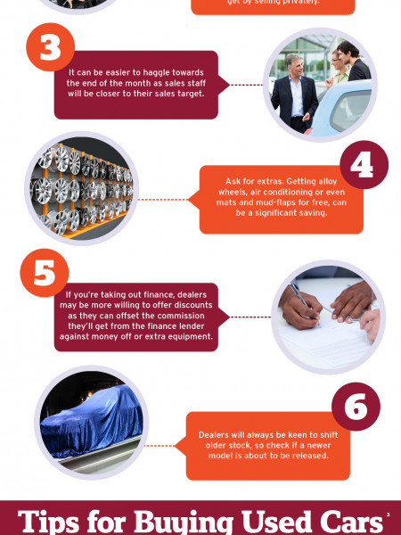 Tips for Buying a Car Infographic