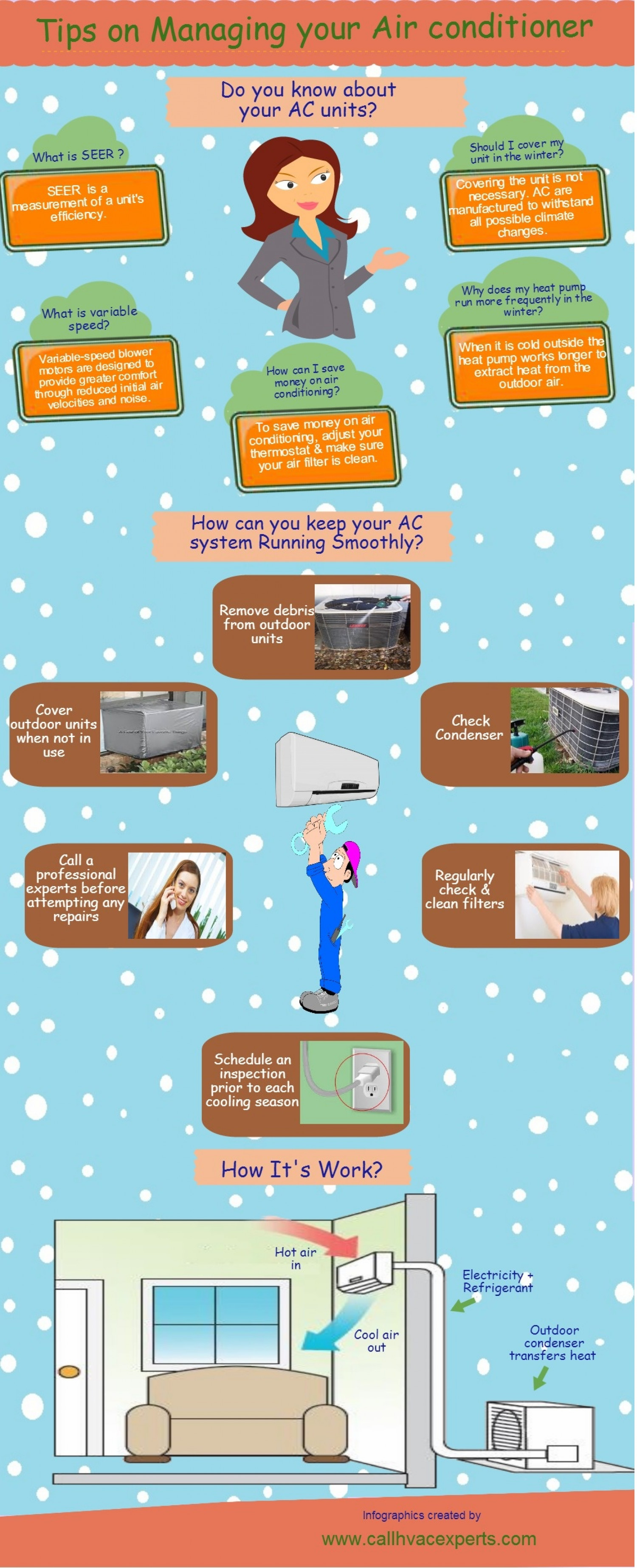 Tips on Managing your Air Conditioner Infographic