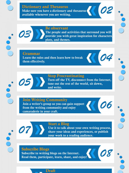 10 Ways to Improve Your Creative Writing Infographic