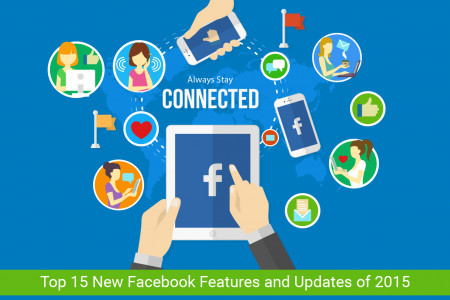 Top 15 New Facebook Features and Updates of 2015 Infographic