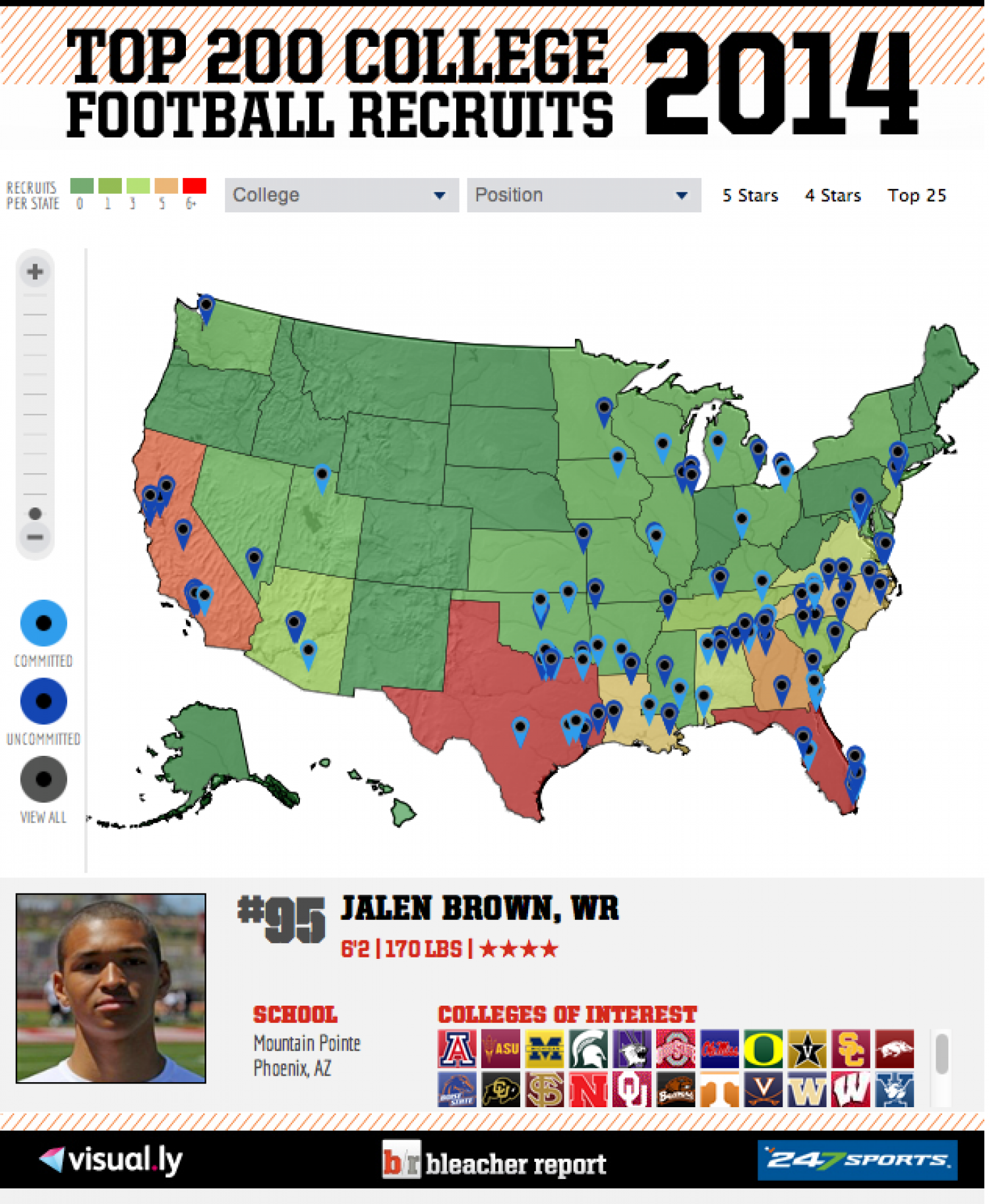 Top 200 College Football Recruits for 2014 Infographic