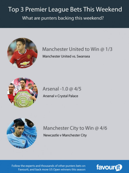 Top 3 football betting tips this weekend - 15/08/14 Infographic