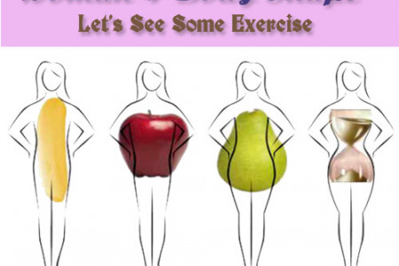 Top 4 Body Shape For Woman Beautiful Body Fitness Infographic
