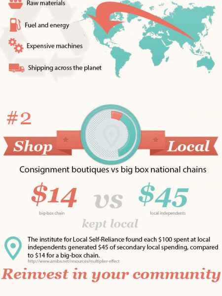 Top 4 Reasons to Buy a Consigned Wedding Dress Infographic